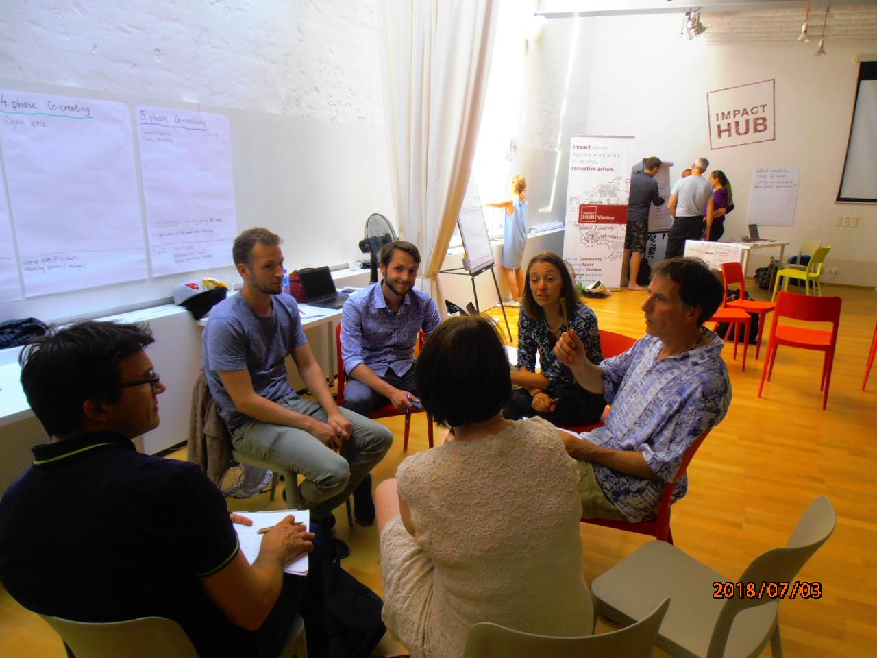 Small dialog group